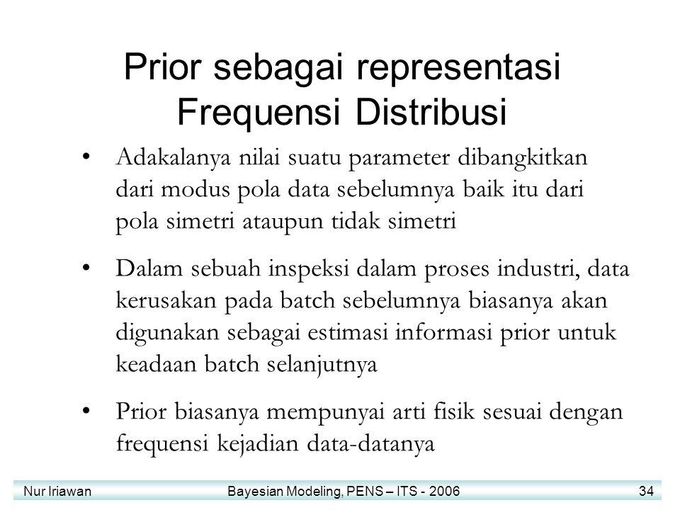 Prior sebagai representasi Frequensi Distribusi
