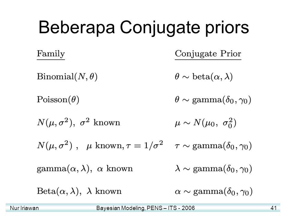 Beberapa Conjugate priors