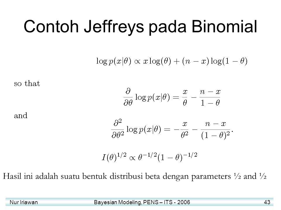 Contoh Jeffreys pada Binomial