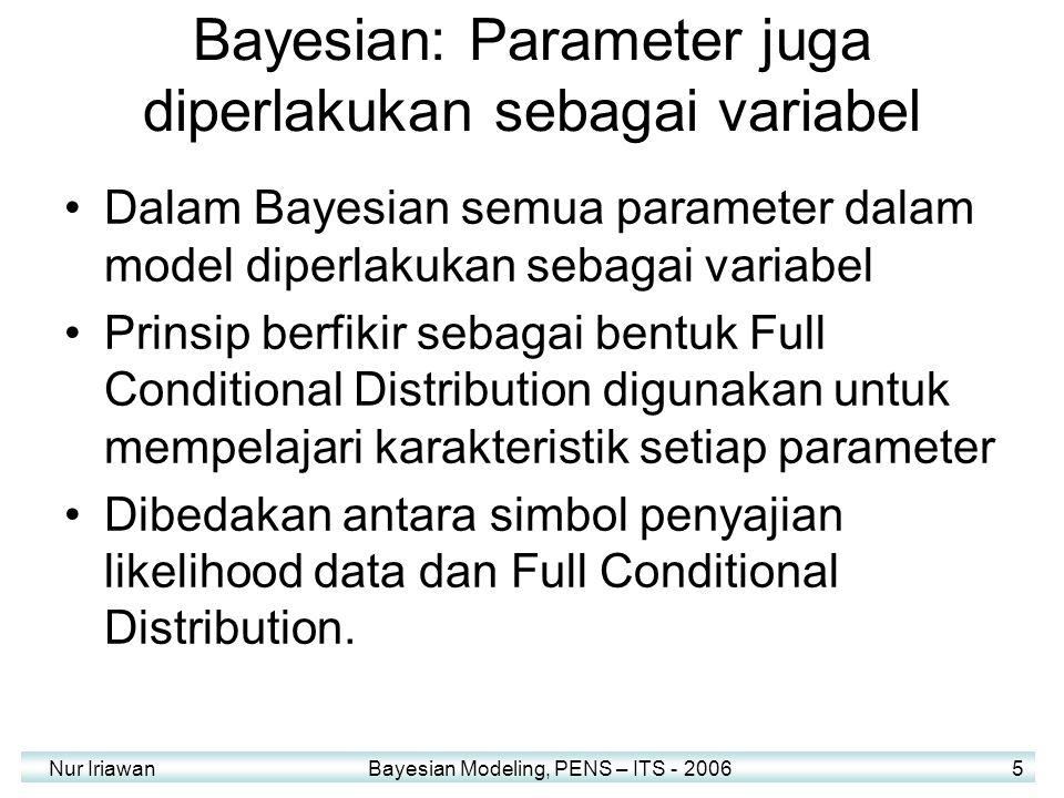 Bayesian: Parameter juga diperlakukan sebagai variabel