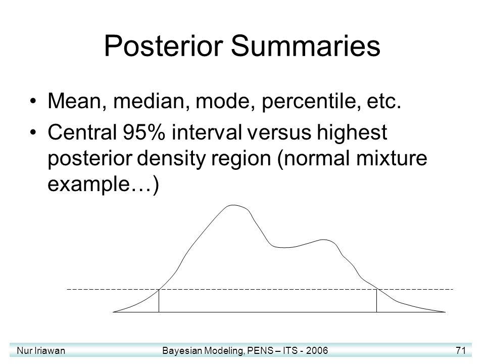Posterior Summaries Mean, median, mode, percentile, etc.