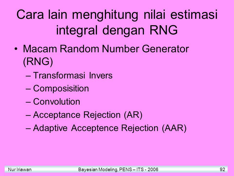 Cara lain menghitung nilai estimasi integral dengan RNG
