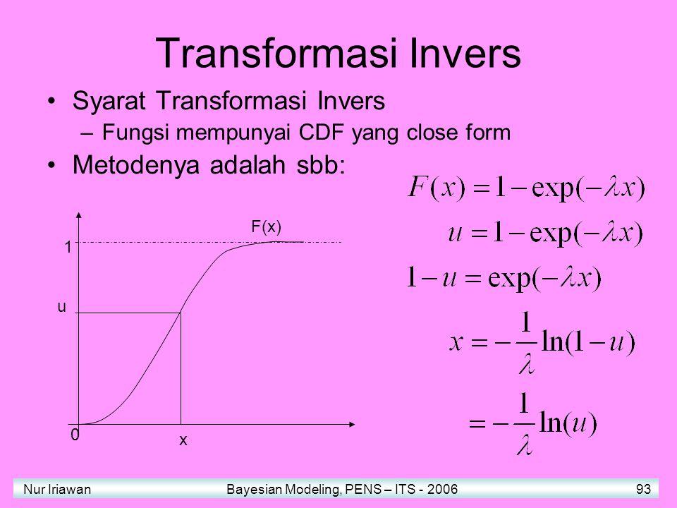 Transformasi Invers Syarat Transformasi Invers Metodenya adalah sbb: