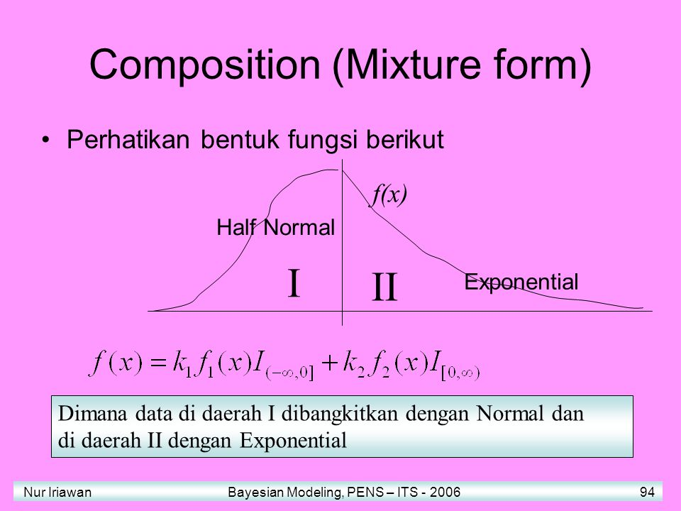 Composition (Mixture form)