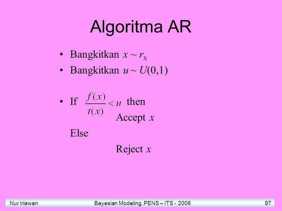 Algoritma AR Bangkitkan x ~ rx Bangkitkan u ~ U(0,1) If then Accept x