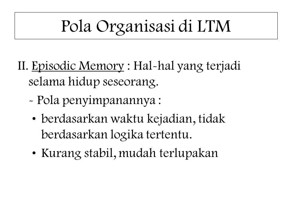Pola Organisasi di LTM II. Episodic Memory : Hal-hal yang terjadi selama hidup seseorang. - Pola penyimpanannya :