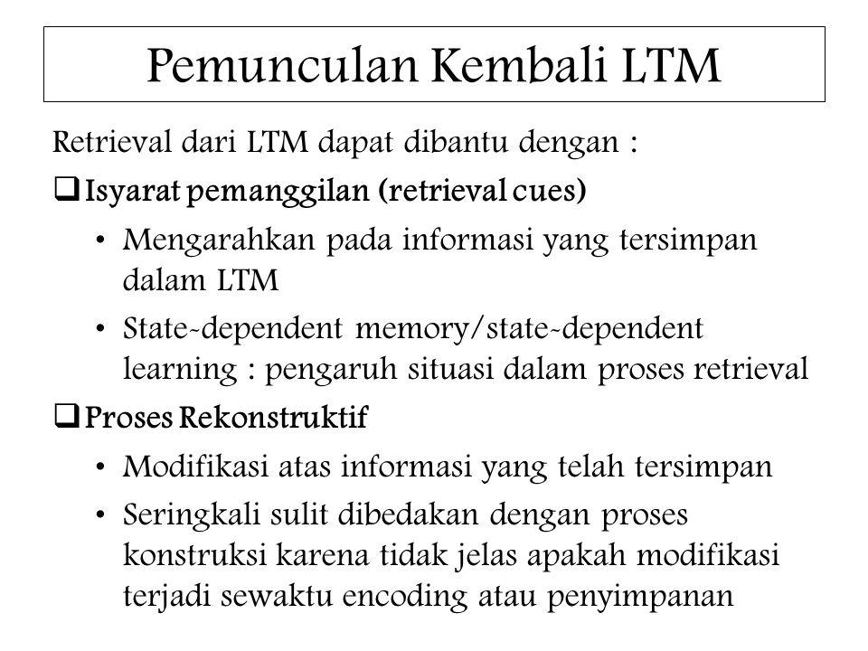 Pemunculan Kembali LTM