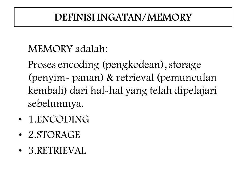 DEFINISI INGATAN/MEMORY
