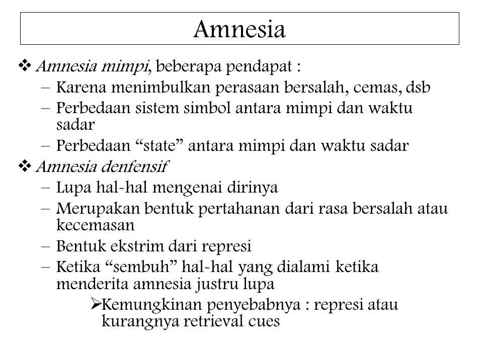 Amnesia Amnesia mimpi, beberapa pendapat :