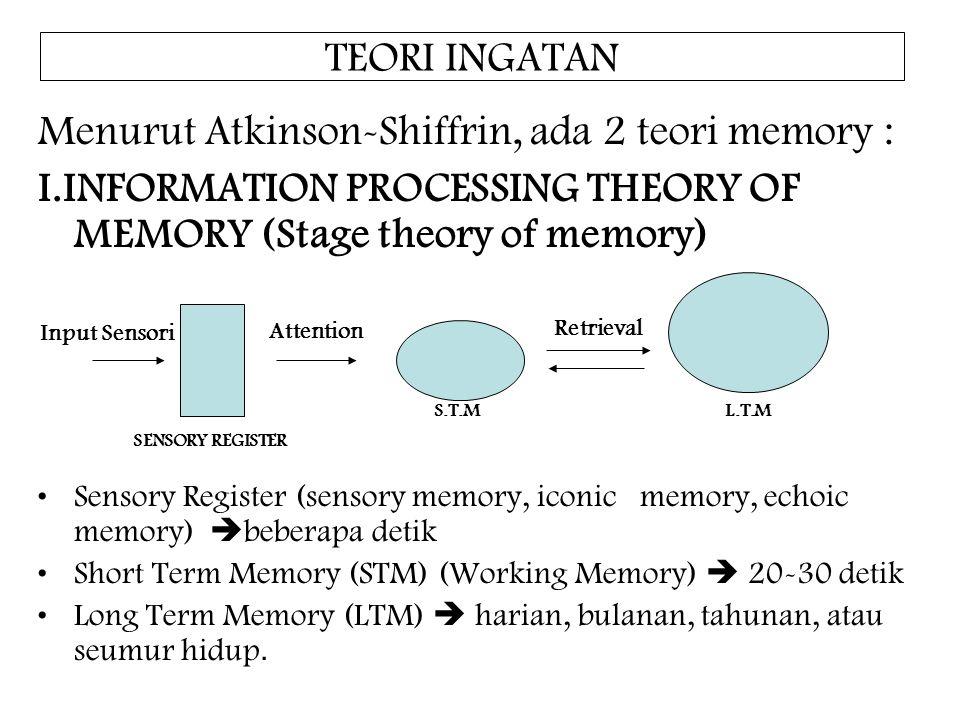 Menurut Atkinson-Shiffrin, ada 2 teori memory :