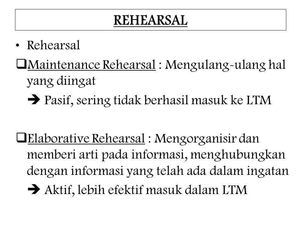 REHEARSAL Rehearsal. Maintenance Rehearsal : Mengulang-ulang hal yang diingat.  Pasif, sering tidak berhasil masuk ke LTM.