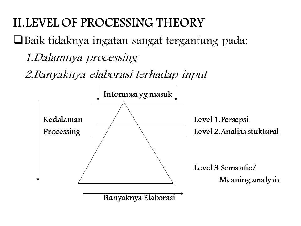 II.LEVEL OF PROCESSING THEORY