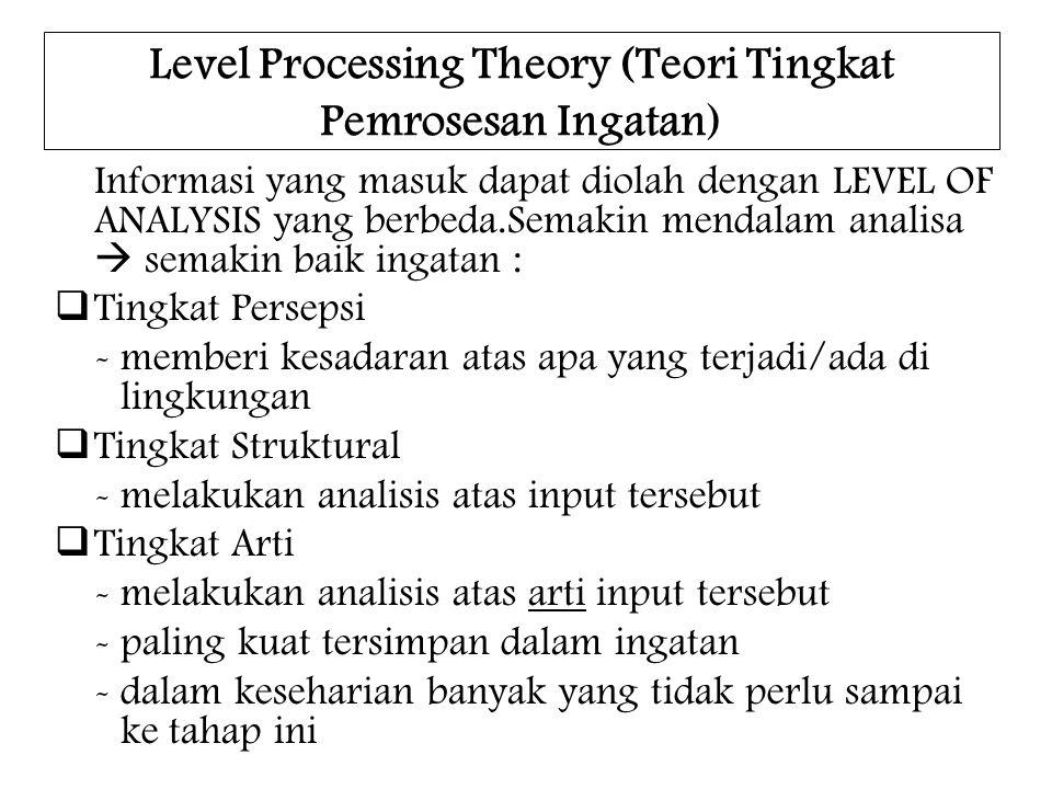 Level Processing Theory (Teori Tingkat Pemrosesan Ingatan)