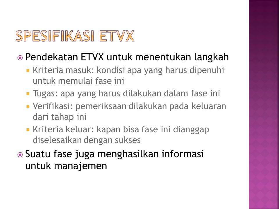 Spesifikasi ETVX Pendekatan ETVX untuk menentukan langkah