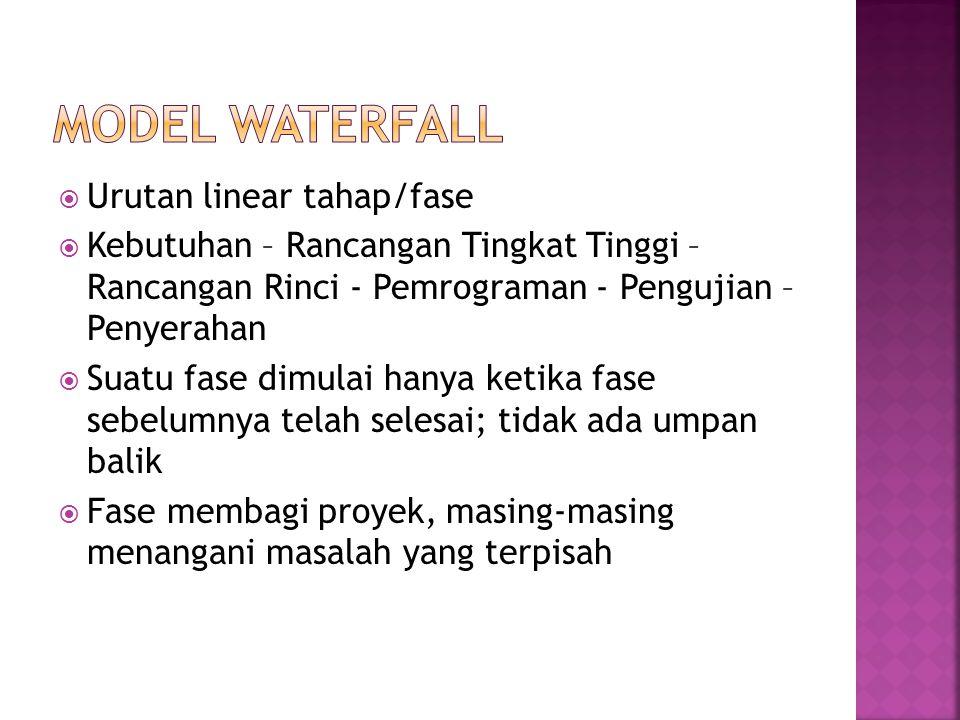 Model Waterfall Urutan linear tahap/fase