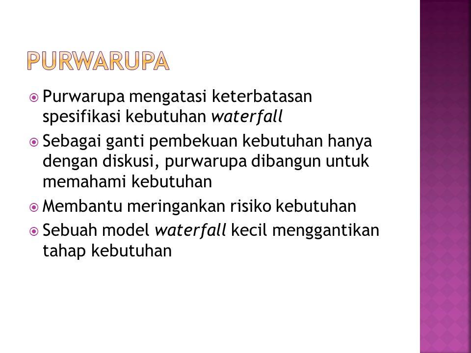 Purwarupa Purwarupa mengatasi keterbatasan spesifikasi kebutuhan waterfall.