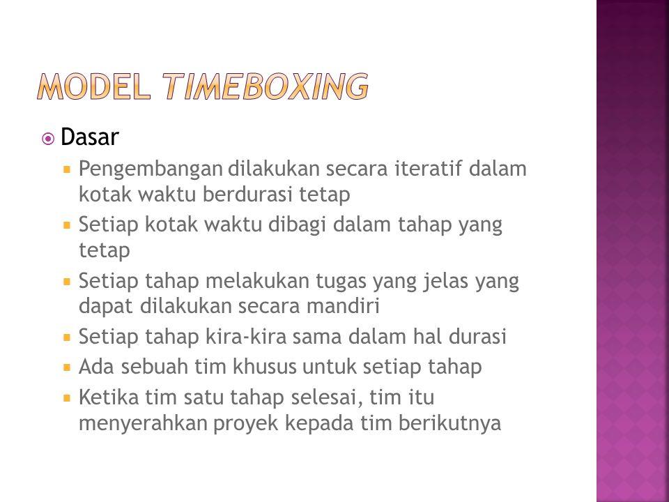 Model Timeboxing Dasar