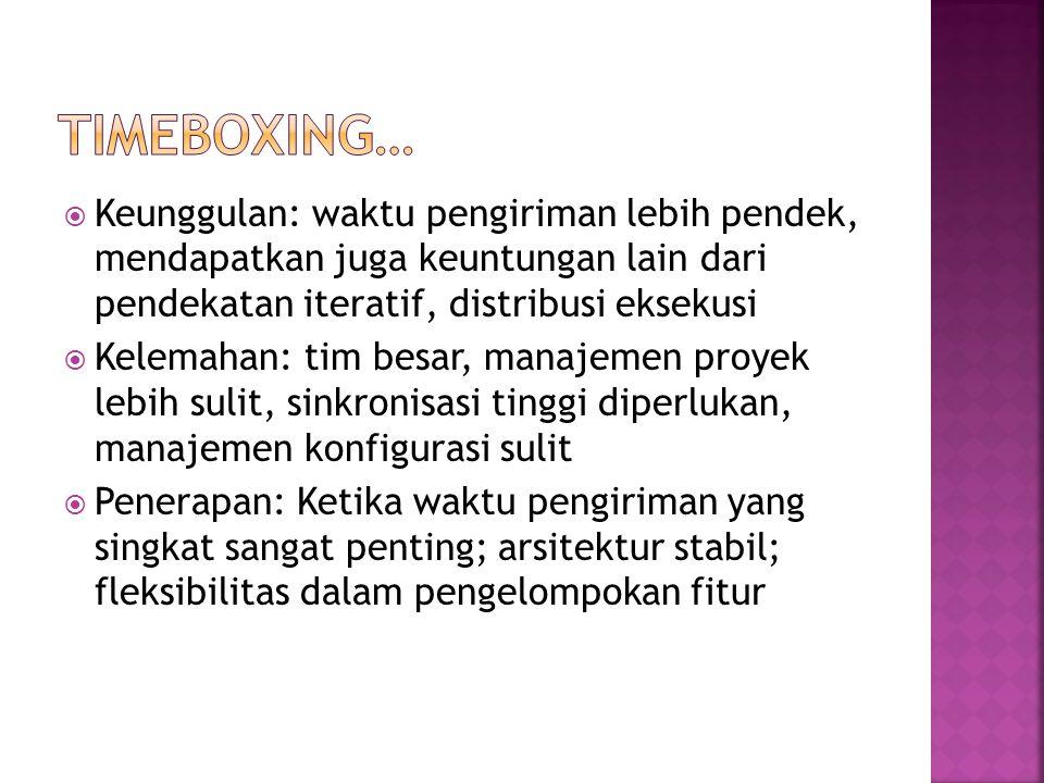 Timeboxing… Keunggulan: waktu pengiriman lebih pendek, mendapatkan juga keuntungan lain dari pendekatan iteratif, distribusi eksekusi.