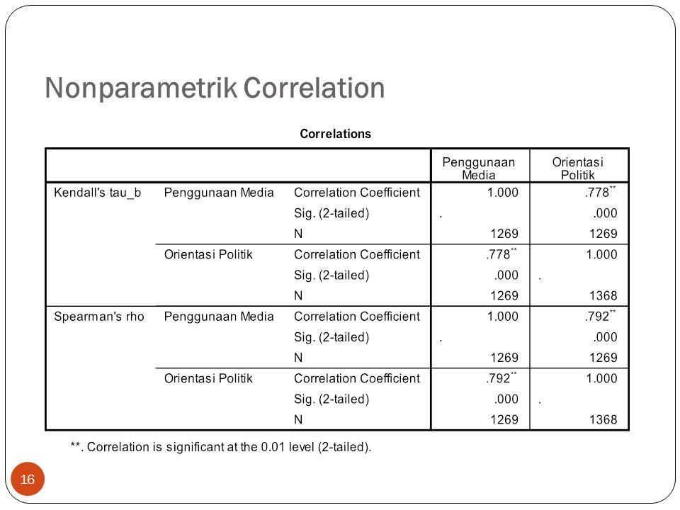 Nonparametrik Correlation