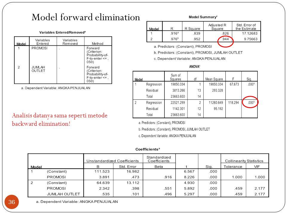 Model forward elimination