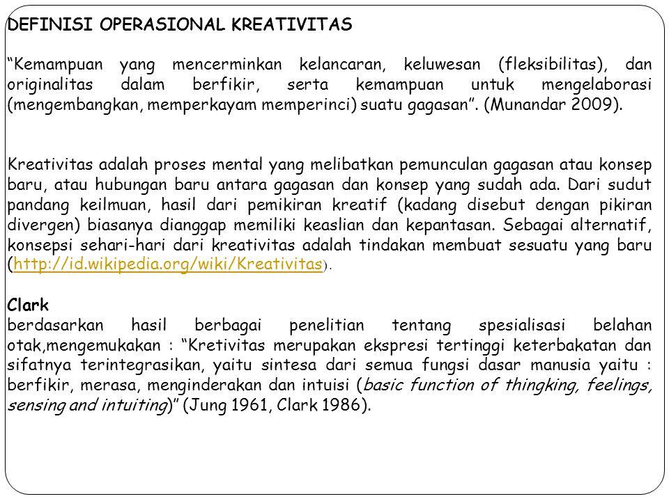 DEFINISI OPERASIONAL KREATIVITAS