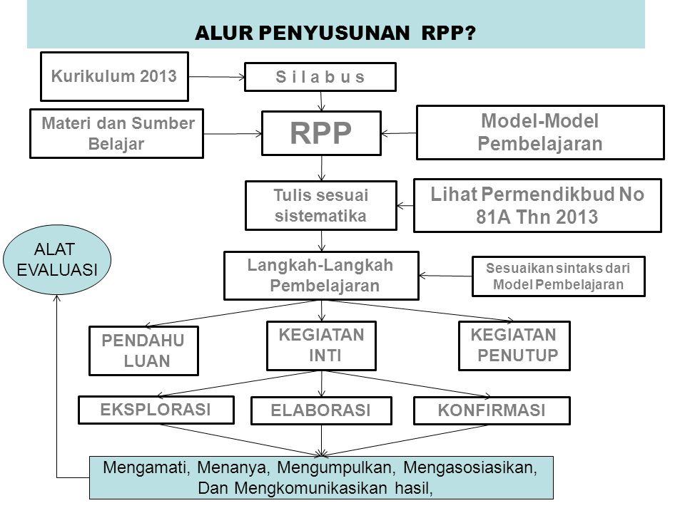 RPP ALUR PENYUSUNAN RPP Model-Model Pembelajaran