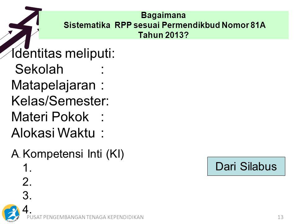 Sistematika RPP sesuai Permendikbud Nomor 81A