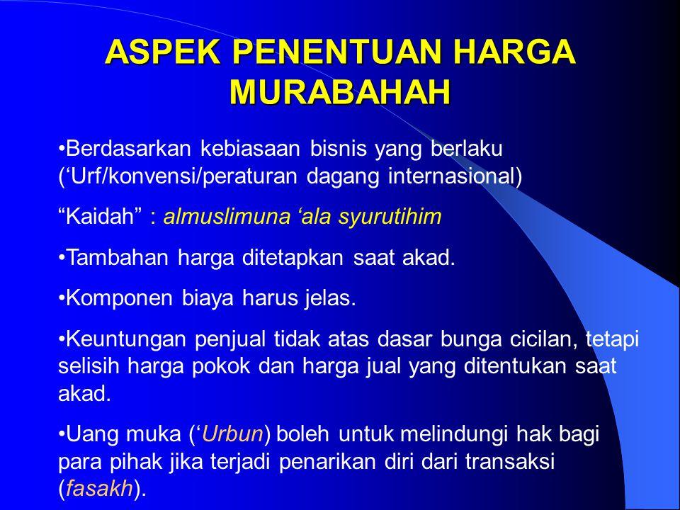 ASPEK PENENTUAN HARGA MURABAHAH