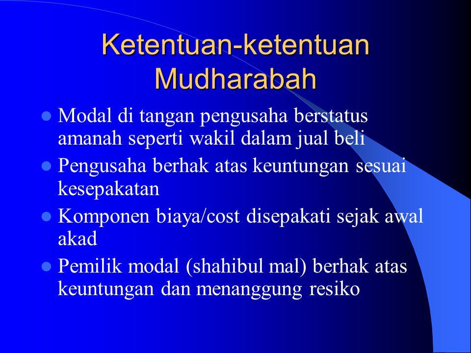 Ketentuan-ketentuan Mudharabah