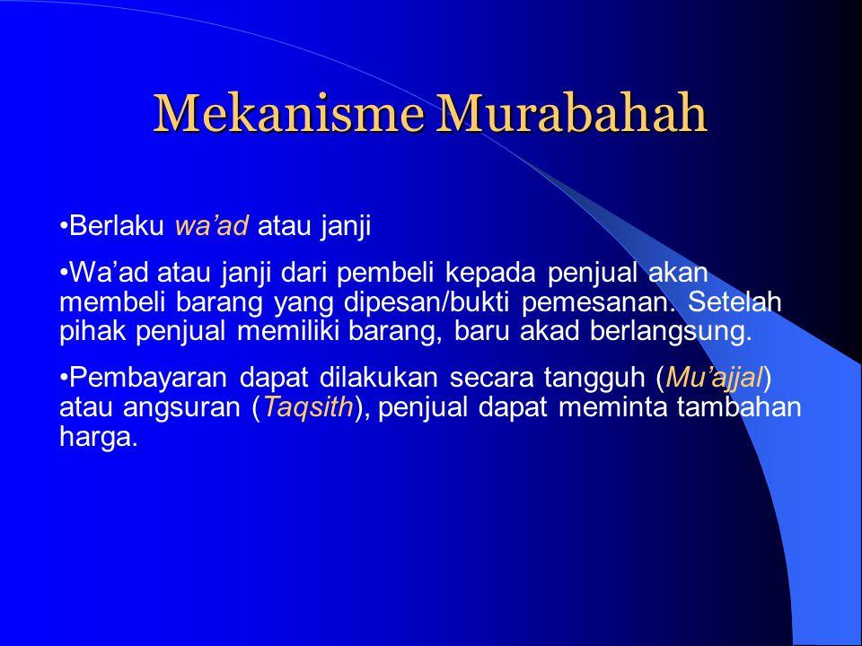 Mekanisme Murabahah Berlaku wa'ad atau janji