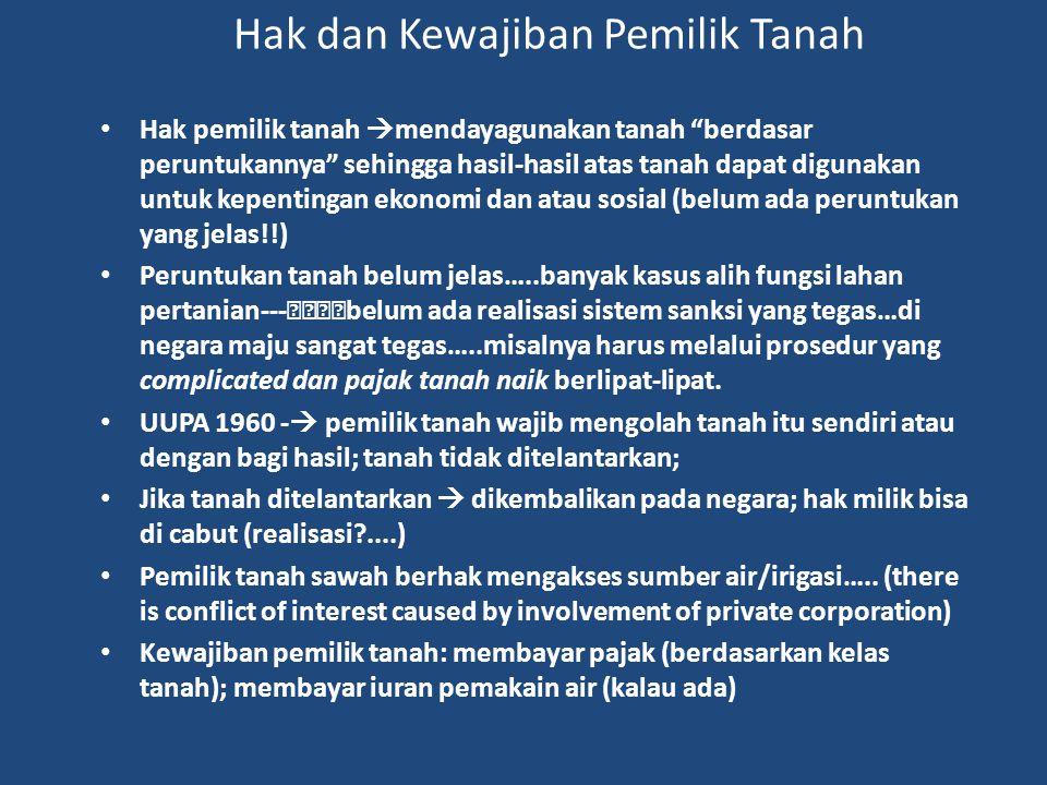 Hak dan Kewajiban Pemilik Tanah