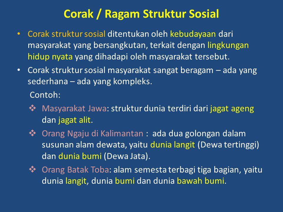 Corak / Ragam Struktur Sosial