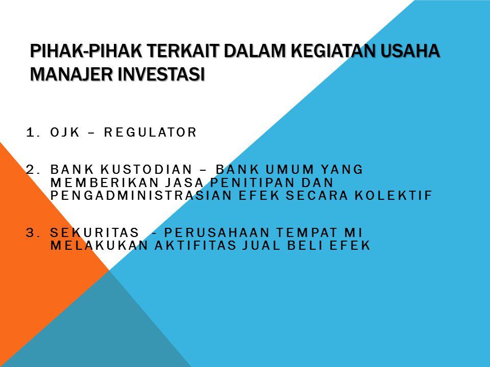 Pihak-pihak terkait dalam kegiatan usaha manajer investasi