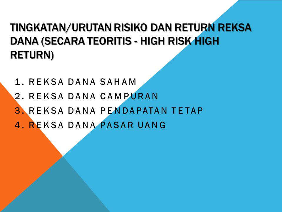 tingkatan/urutan risiko dan return reksa dana (secara teoritis - high risk high return)