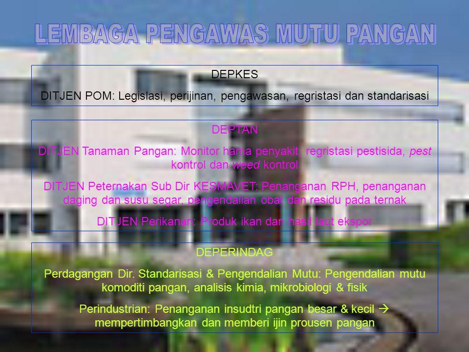 LEMBAGA PENGAWAS MUTU PANGAN