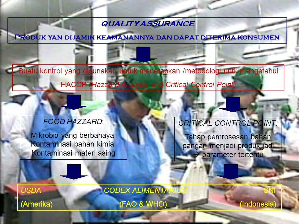 Produk yan dijamin keamanannya dan dapat diterima konsumen