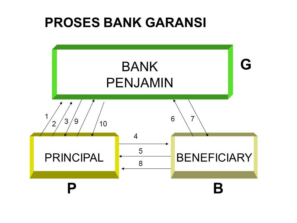G P B PROSES BANK GARANSI BANK PENJAMIN PRINCIPAL BENEFICIARY 1 6 7 3