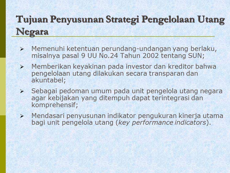 Tujuan Penyusunan Strategi Pengelolaan Utang Negara