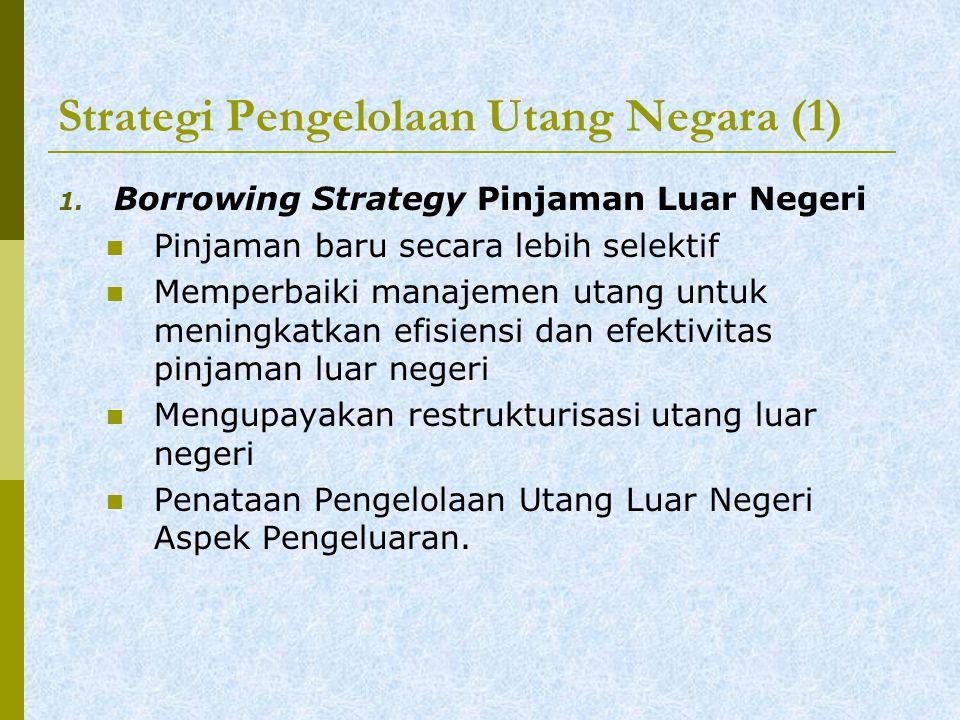 Strategi Pengelolaan Utang Negara (1)