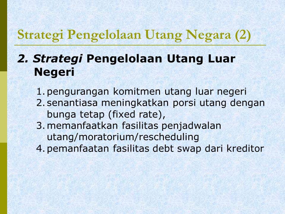Strategi Pengelolaan Utang Negara (2)