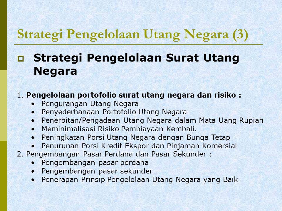 Strategi Pengelolaan Utang Negara (3)