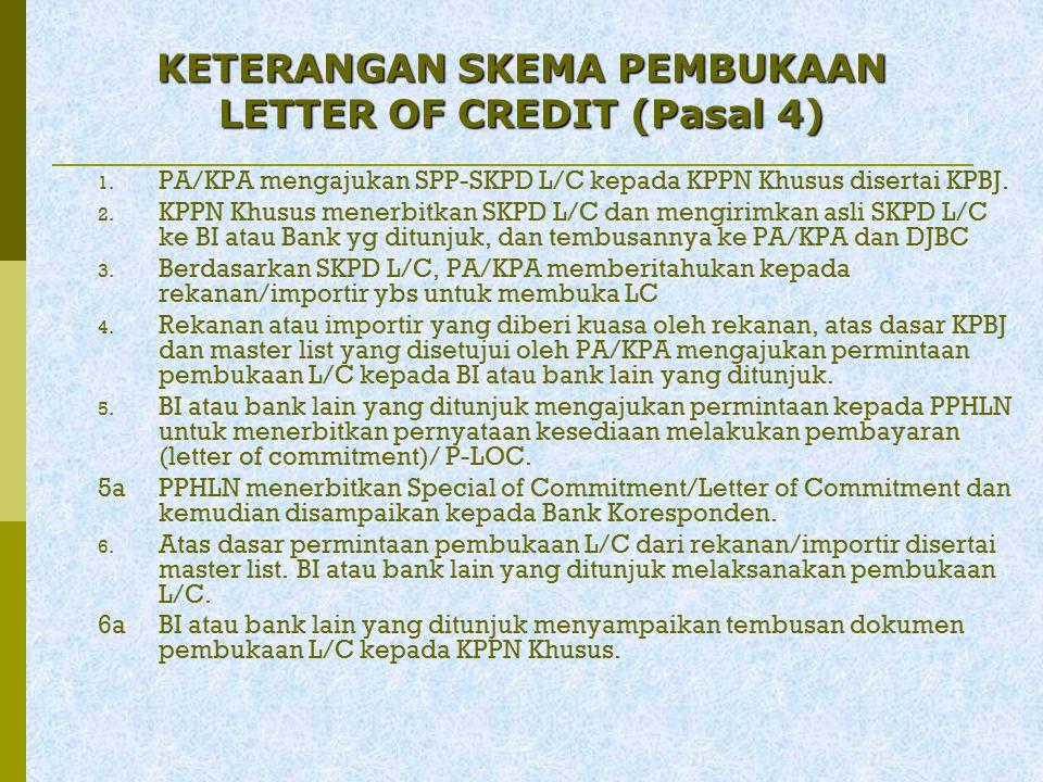 KETERANGAN SKEMA PEMBUKAAN LETTER OF CREDIT (Pasal 4)