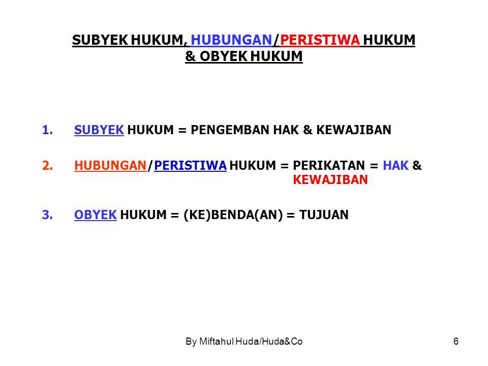 SUBYEK HUKUM, HUBUNGAN/PERISTIWA HUKUM & OBYEK HUKUM