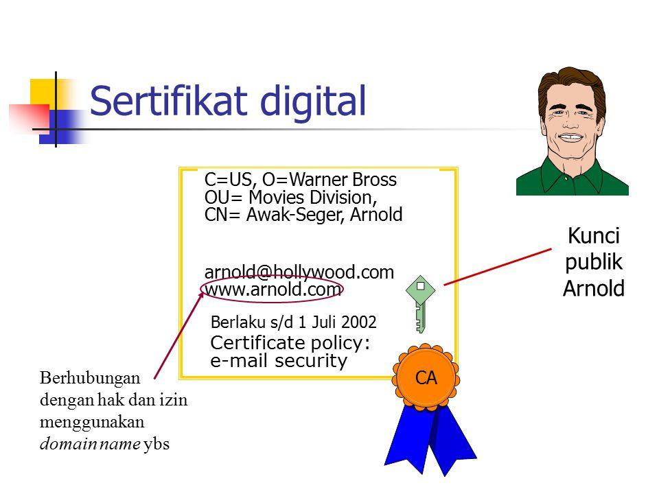 Sertifikat digital Kunci publik Arnold