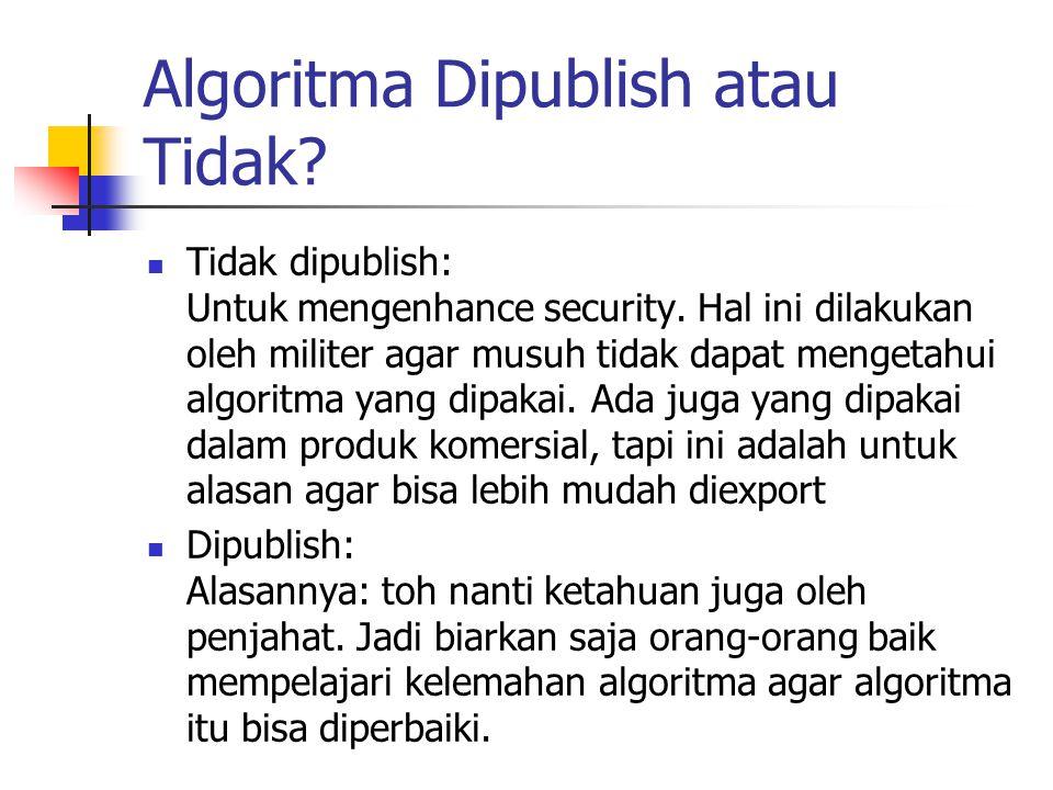 Algoritma Dipublish atau Tidak