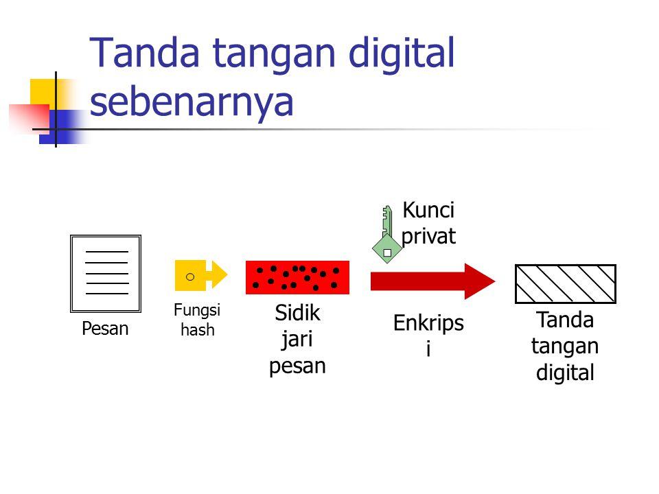 Tanda tangan digital sebenarnya