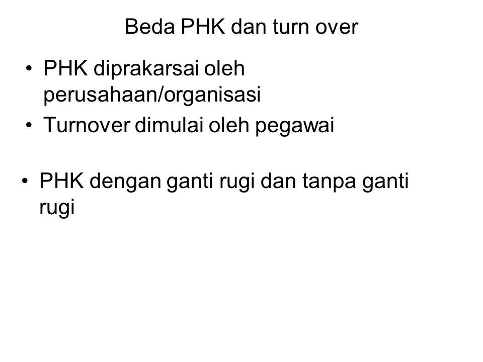 Beda PHK dan turn over PHK diprakarsai oleh perusahaan/organisasi.