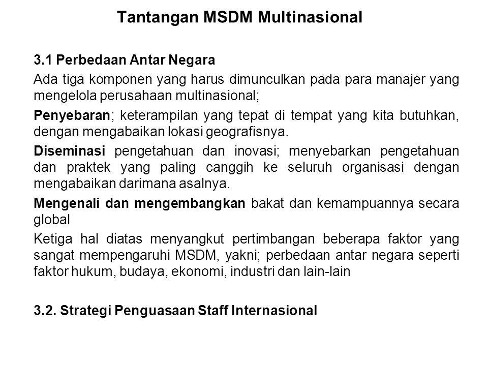 Tantangan MSDM Multinasional