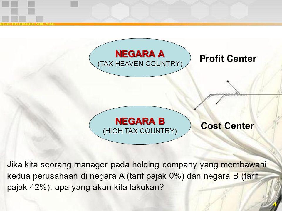 NEGARA A Profit Center NEGARA B Cost Center