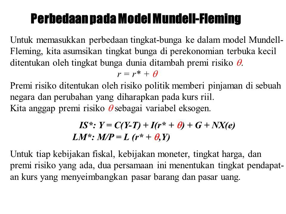 Perbedaan pada Model Mundell-Fleming